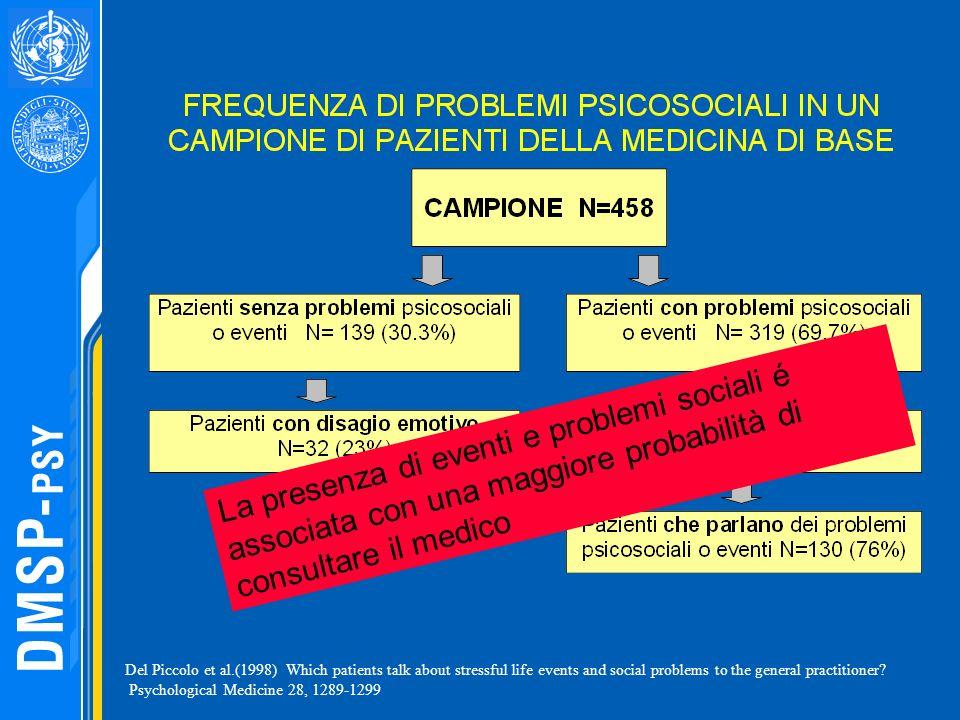 La presenza di eventi e problemi sociali é associata con una maggiore probabilità di consultare il medico