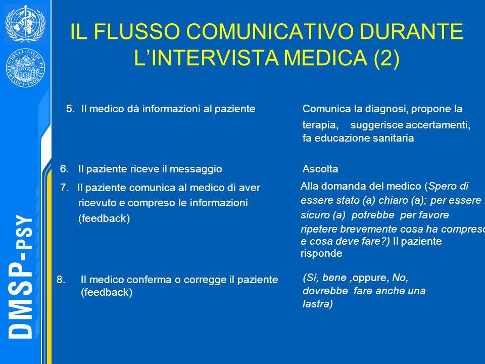 IL FLUSSO COMUNICATIVO DURANTE L'INTERVISTA MEDICA (2)