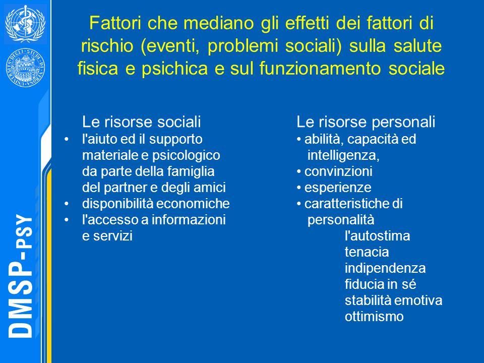 Fattori che mediano gli effetti dei fattori di rischio (eventi, problemi sociali) sulla salute fisica e psichica e sul funzionamento sociale