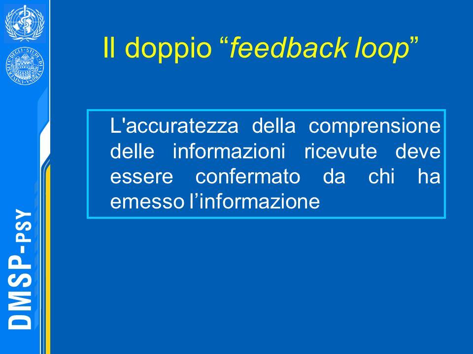 Il doppio feedback loop