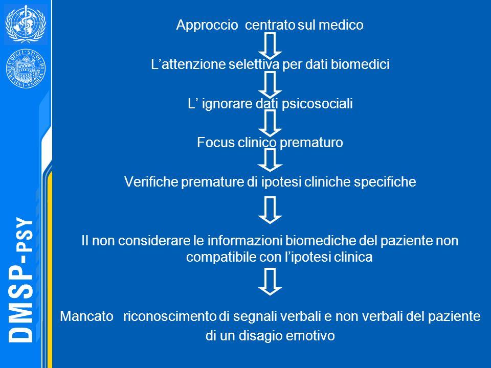 Approccio centrato sul medico