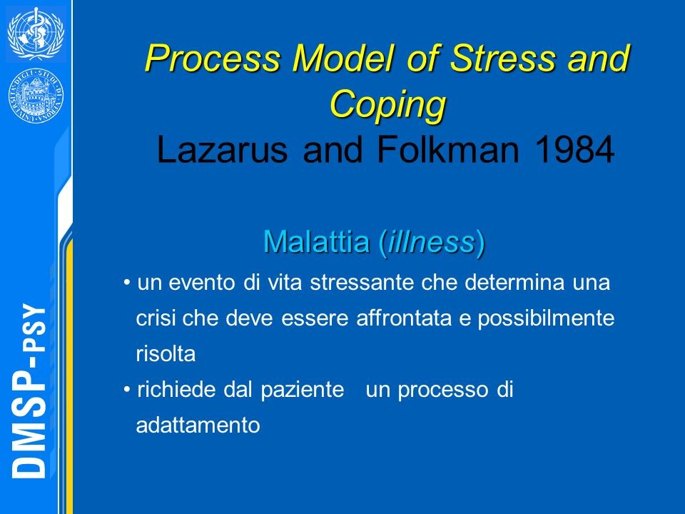 Process Model of Stress and Coping