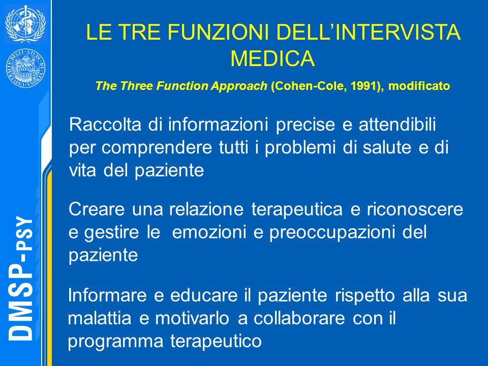 LE TRE FUNZIONI DELL'INTERVISTA MEDICA