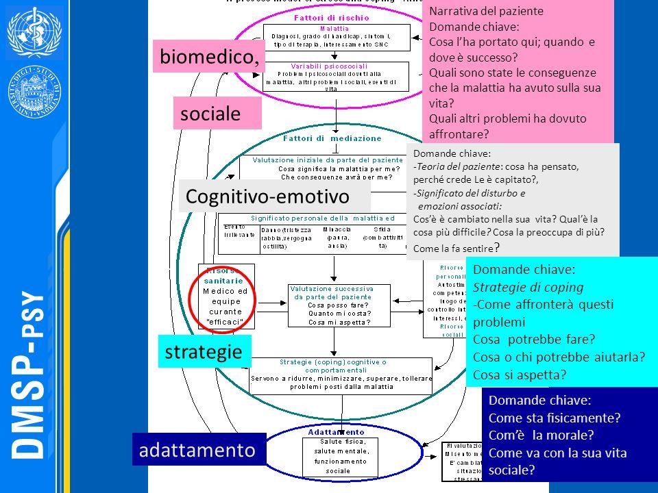 biomedico, sociale Cognitivo-emotivo strategie adattamento