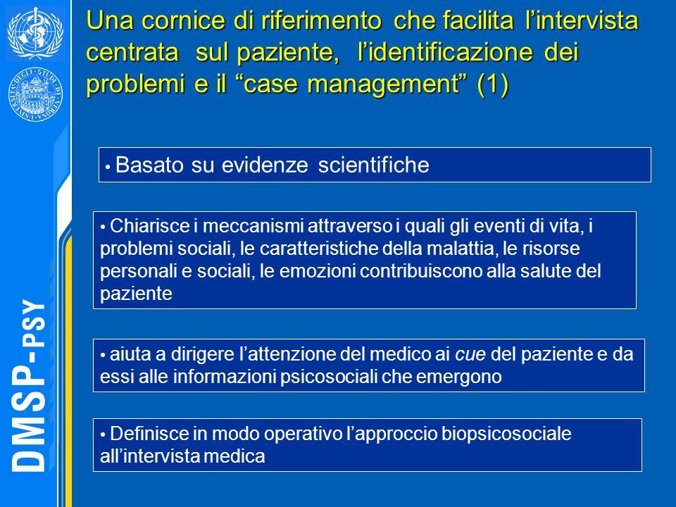 Una cornice di riferimento che facilita l'intervista centrata sul paziente, l'identificazione dei problemi e il case management (1)