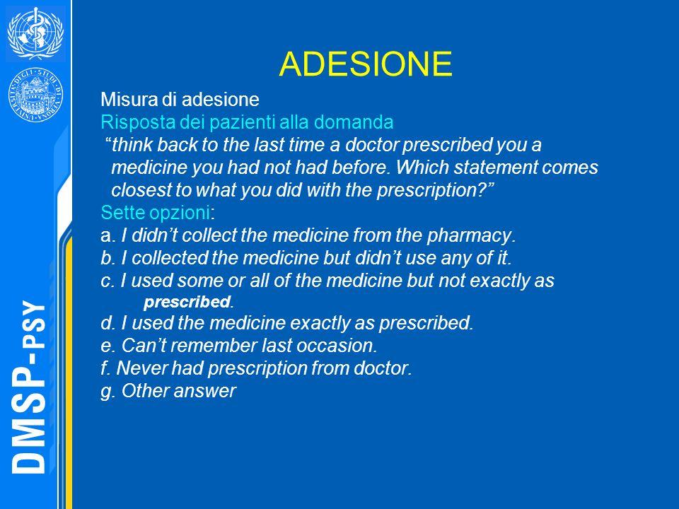 ADESIONE Misura di adesione Risposta dei pazienti alla domanda