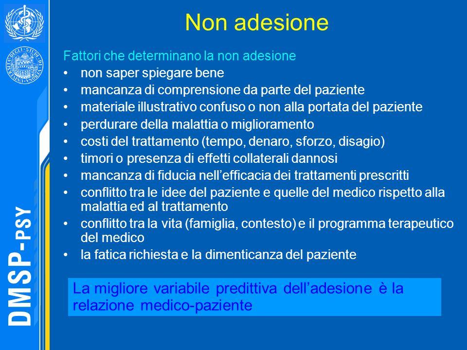 Non adesione Fattori che determinano la non adesione. non saper spiegare bene. mancanza di comprensione da parte del paziente.