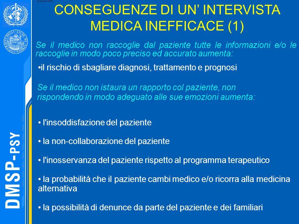 CONSEGUENZE DI UN' INTERVISTA MEDICA INEFFICACE (1)