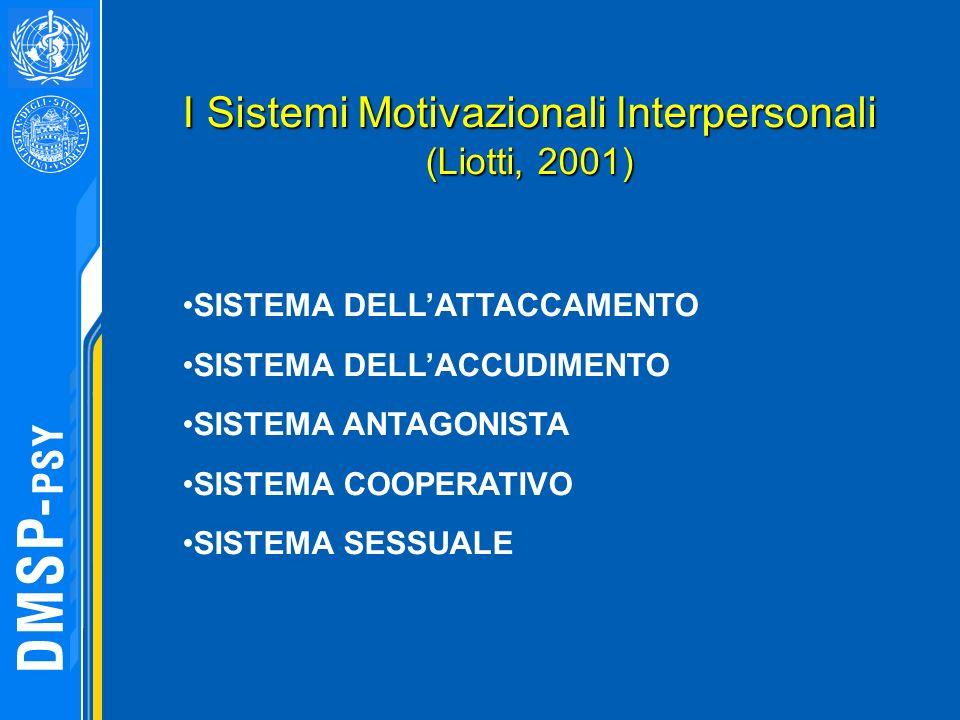 I Sistemi Motivazionali Interpersonali (Liotti, 2001)