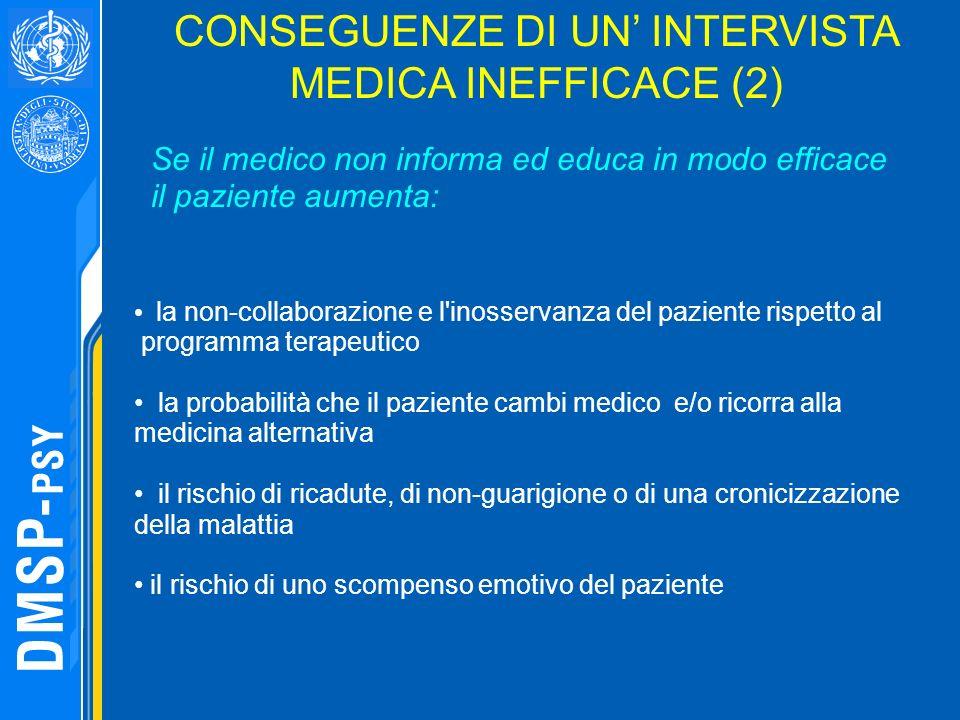CONSEGUENZE DI UN' INTERVISTA MEDICA INEFFICACE (2)