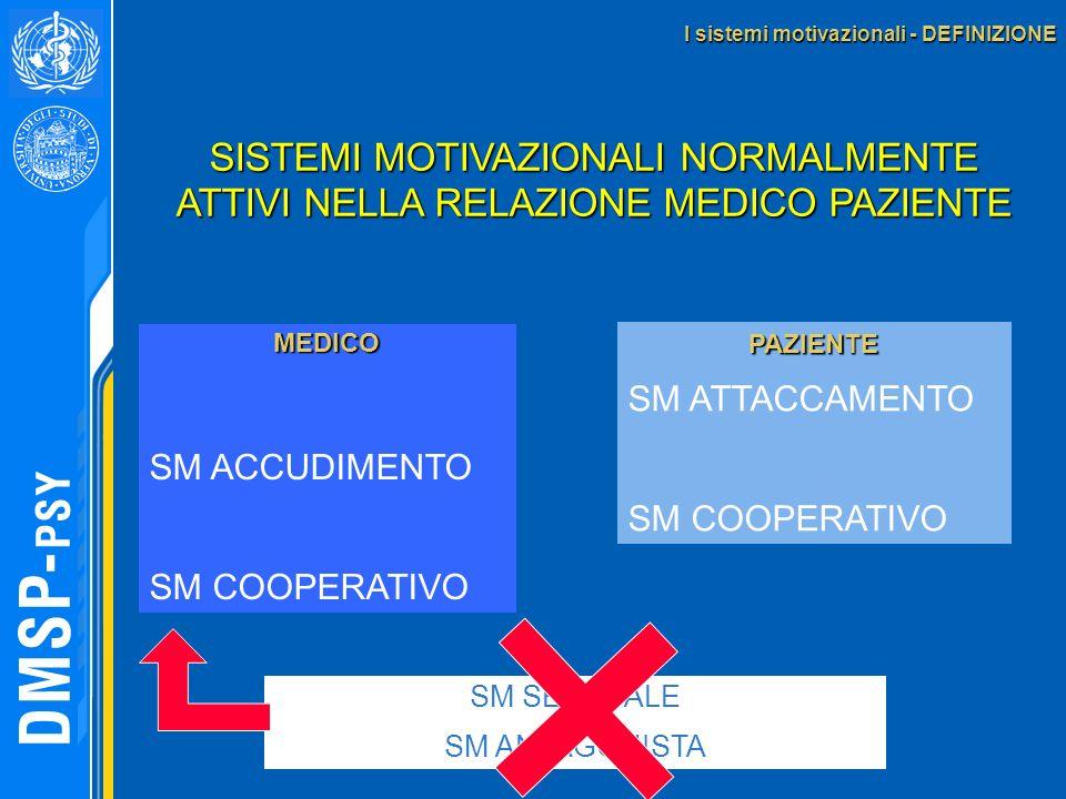I sistemi motivazionali - DEFINIZIONE
