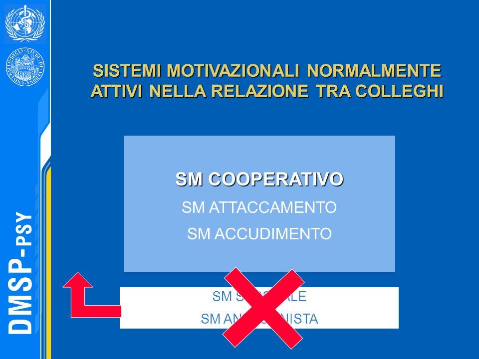 SISTEMI MOTIVAZIONALI NORMALMENTE ATTIVI NELLA RELAZIONE TRA COLLEGHI