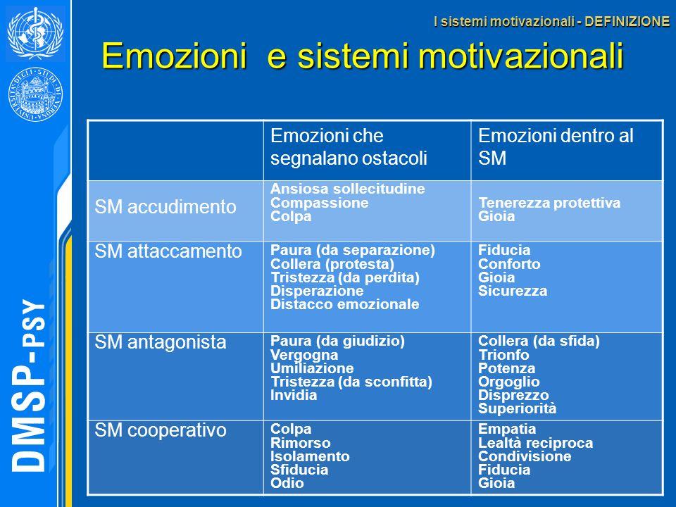 Emozioni e sistemi motivazionali