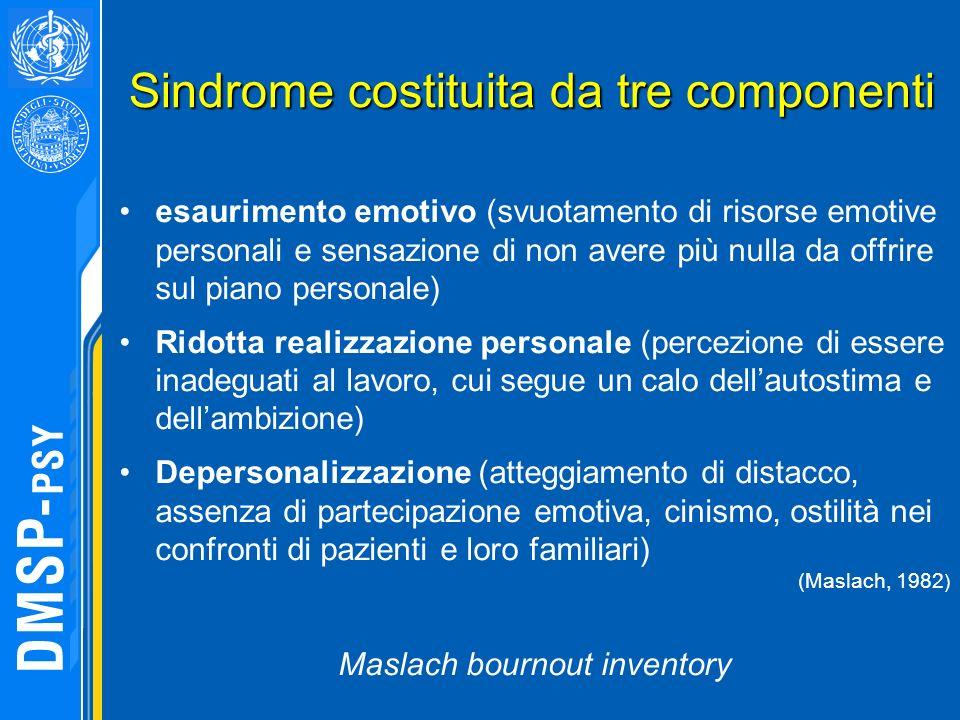 Sindrome costituita da tre componenti