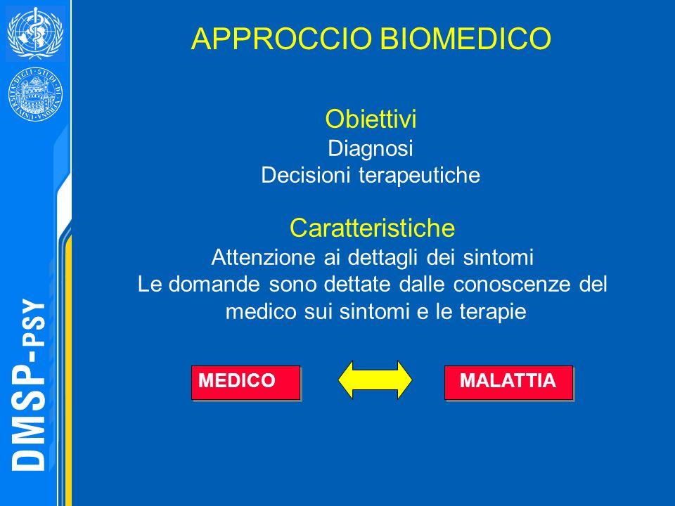 APPROCCIO BIOMEDICO Obiettivi Caratteristiche Diagnosi