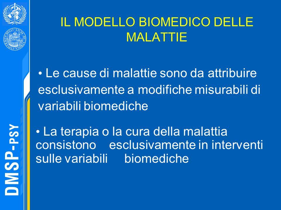 IL MODELLO BIOMEDICO DELLE MALATTIE
