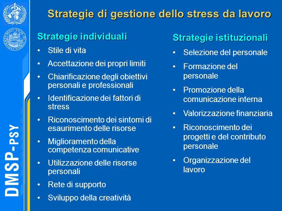 Strategie di gestione dello stress da lavoro