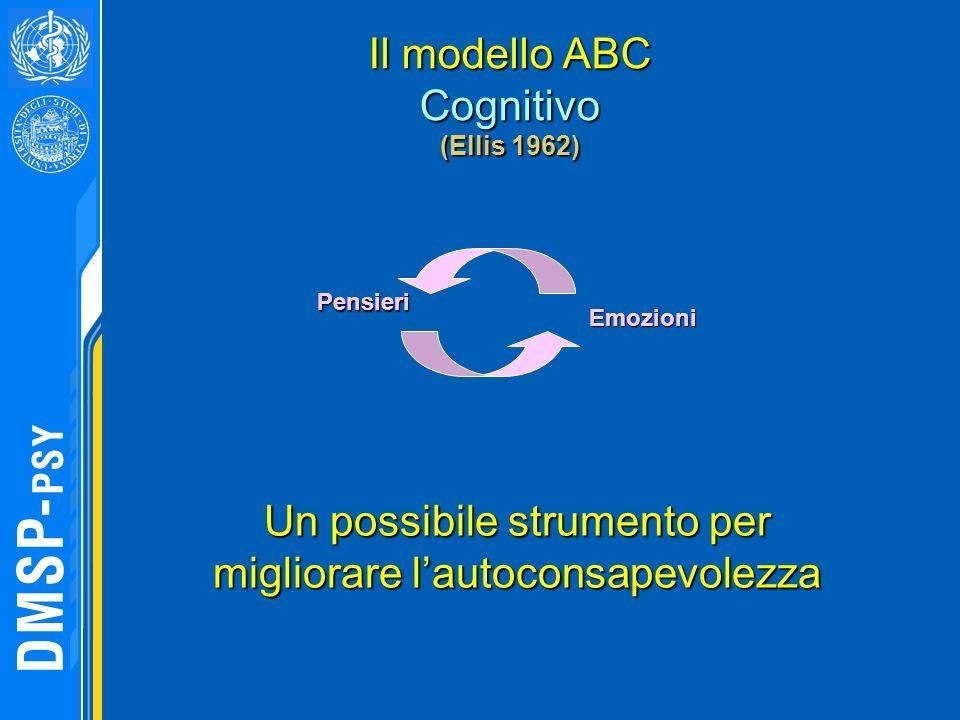 Il modello ABC Cognitivo (Ellis 1962)