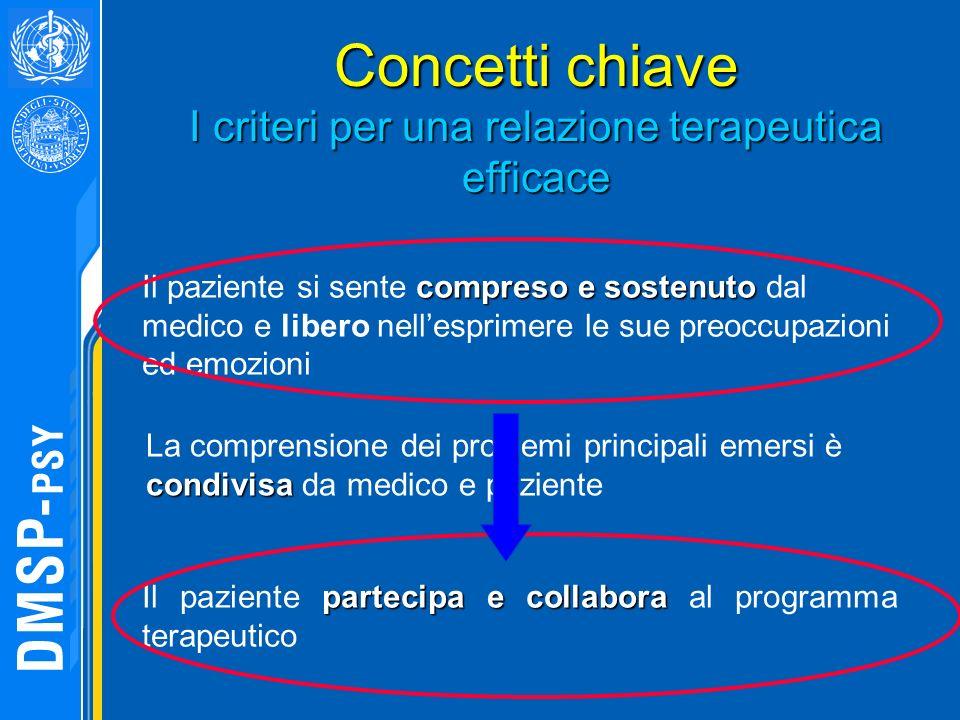 I criteri per una relazione terapeutica efficace