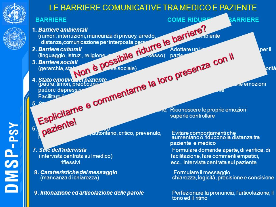 LE BARRIERE COMUNICATIVE TRA MEDICO E PAZIENTE
