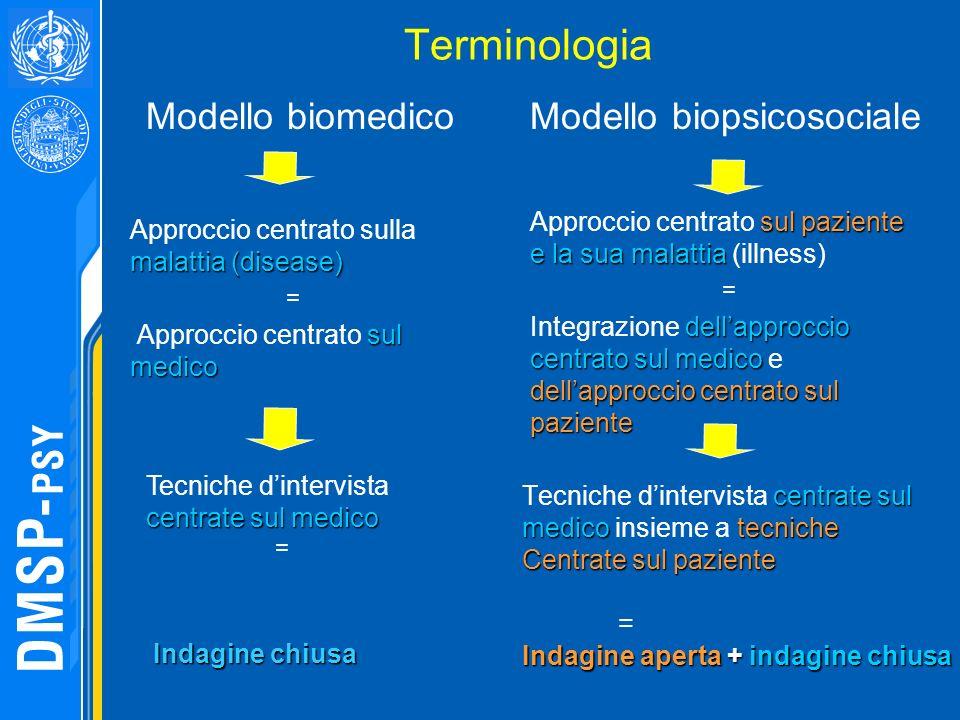 Terminologia Modello biomedico Modello biopsicosociale