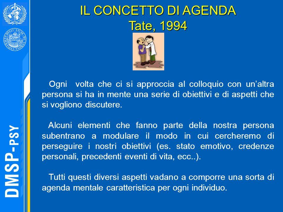 IL CONCETTO DI AGENDA Tate, 1994