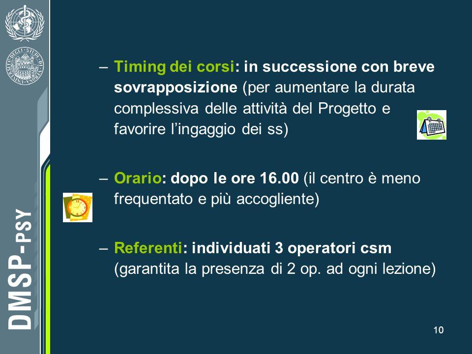 Timing dei corsi: in successione con breve sovrapposizione (per aumentare la durata complessiva delle attività del Progetto e favorire l'ingaggio dei ss)