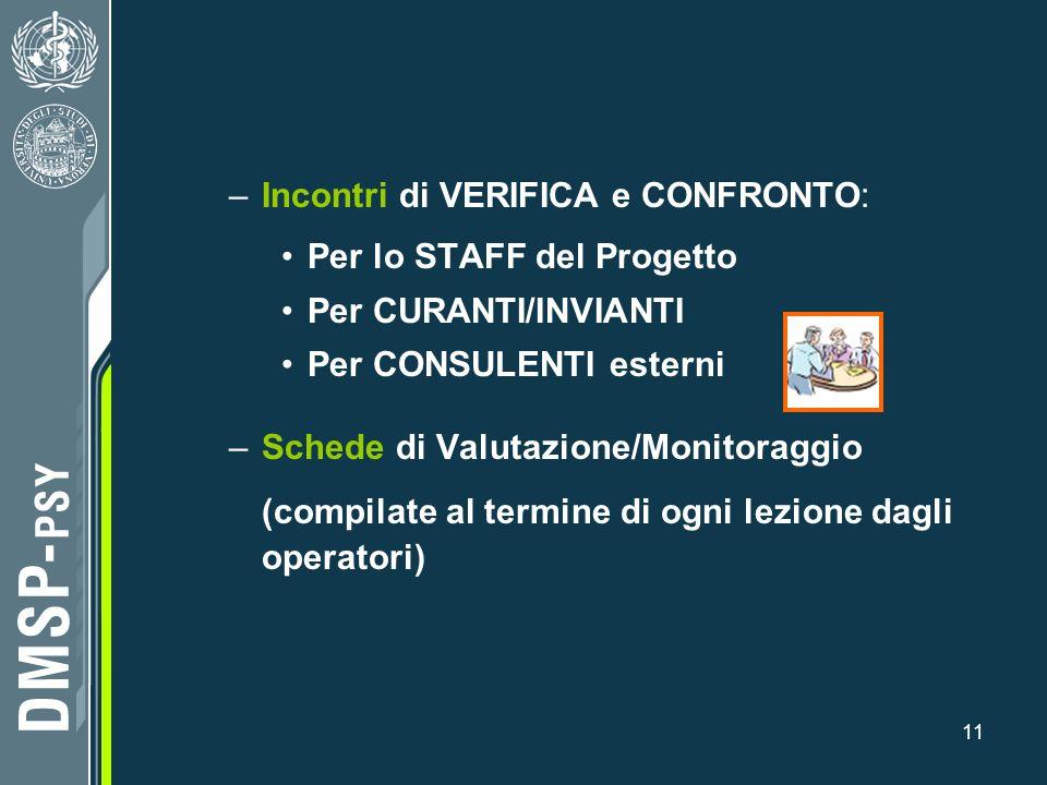 Incontri di VERIFICA e CONFRONTO: