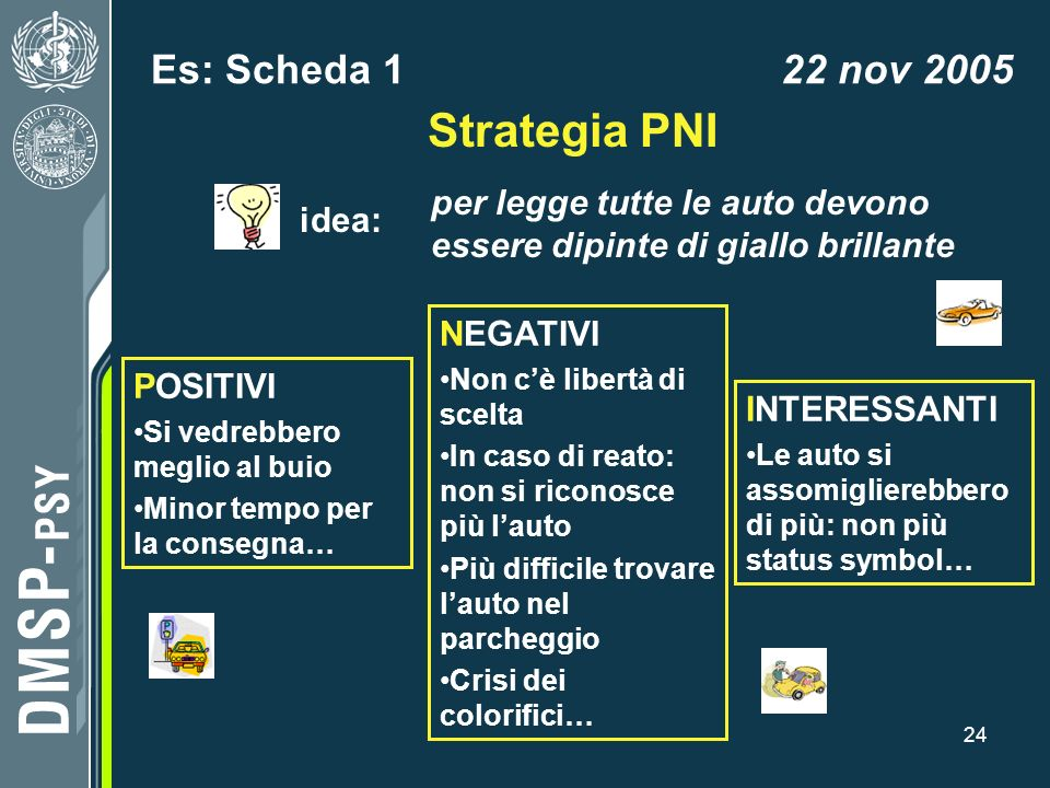 Strategia PNI Es: Scheda 1 22 nov 2005