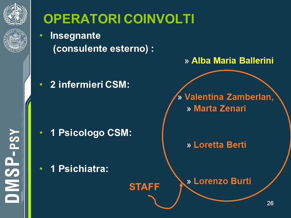 OPERATORI COINVOLTI Insegnante (consulente esterno) :