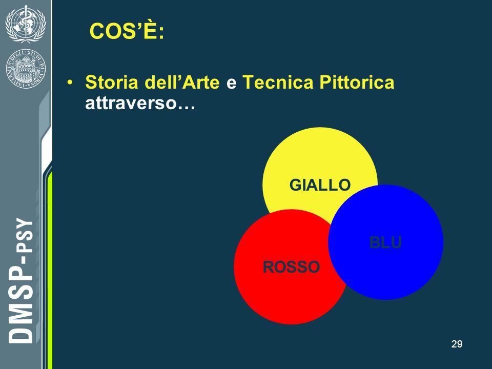 COS'È: Storia dell'Arte e Tecnica Pittorica attraverso… GIALLO BLU