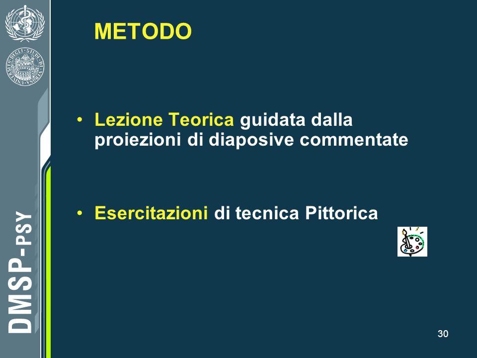 METODOLezione Teorica guidata dalla proiezioni di diaposive commentate.