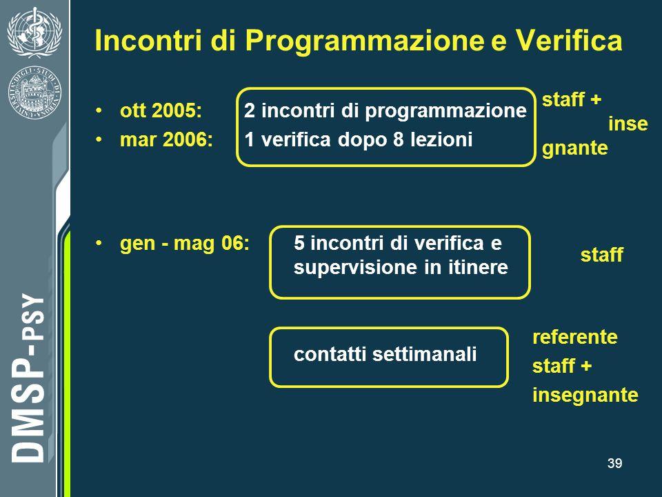 Incontri di Programmazione e Verifica