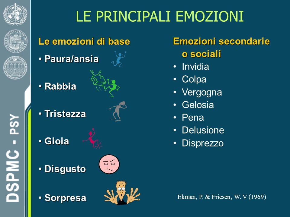 LE PRINCIPALI EMOZIONI