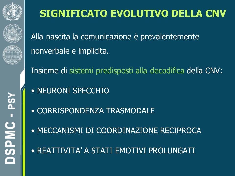 SIGNIFICATO EVOLUTIVO DELLA CNV