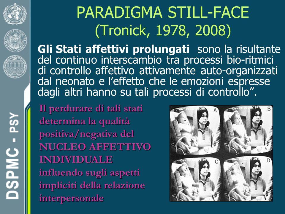 PARADIGMA STILL-FACE (Tronick, 1978, 2008)