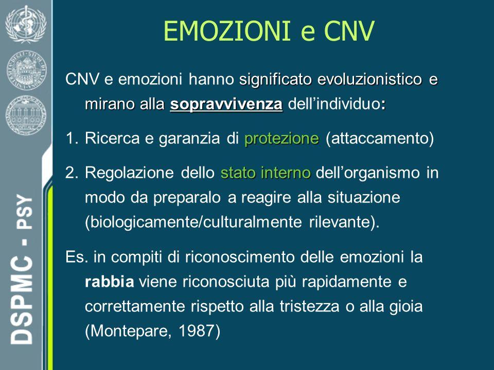 EMOZIONI e CNV CNV e emozioni hanno significato evoluzionistico e mirano alla sopravvivenza dell'individuo:
