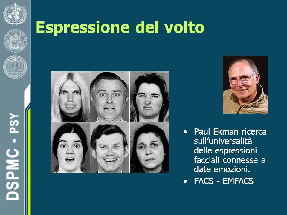 Espressione del volto Paul Ekman ricerca sull'universalità delle espressioni facciali connesse a date emozioni.