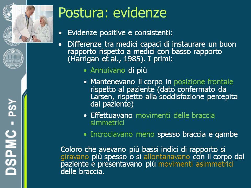 Postura: evidenze Evidenze positive e consistenti: