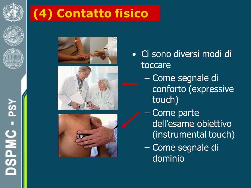 (4) Contatto fisico Ci sono diversi modi di toccare