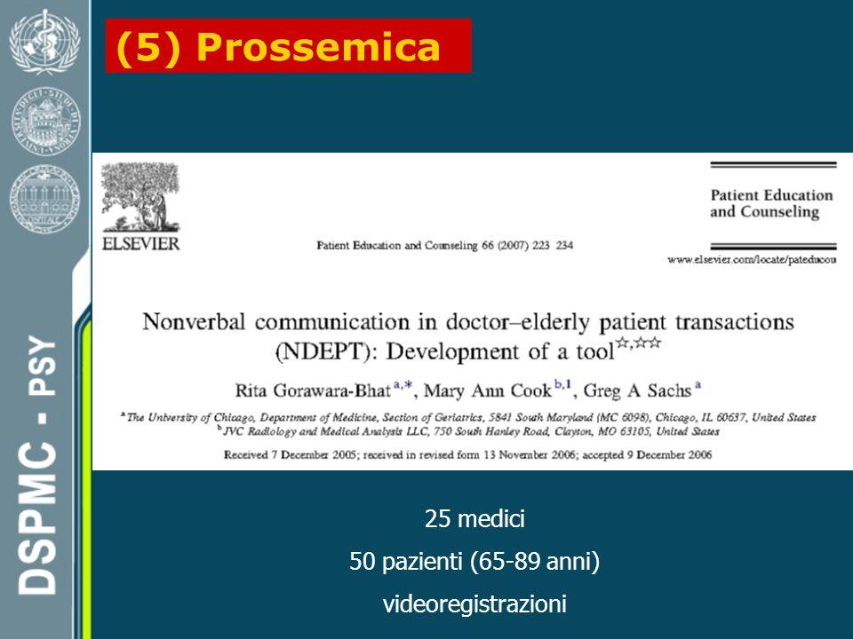 (5) Prossemica 25 medici 50 pazienti (65-89 anni) videoregistrazioni