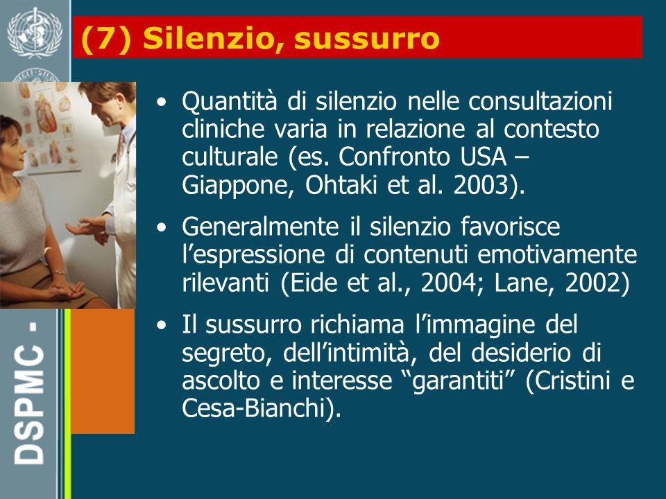 (7) Silenzio, sussurro