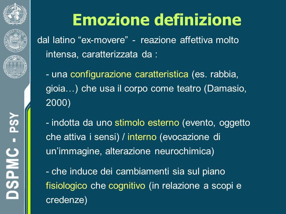 Emozione definizione dal latino ex-movere - reazione affettiva molto intensa, caratterizzata da :