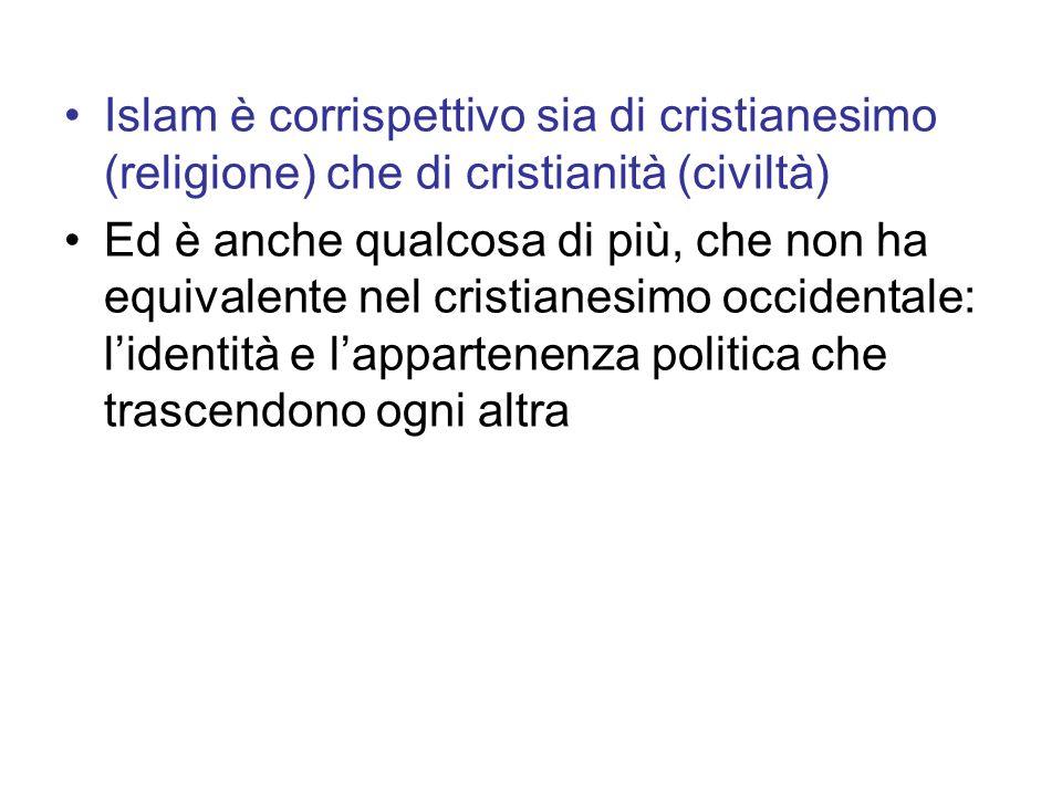 Islam è corrispettivo sia di cristianesimo (religione) che di cristianità (civiltà)