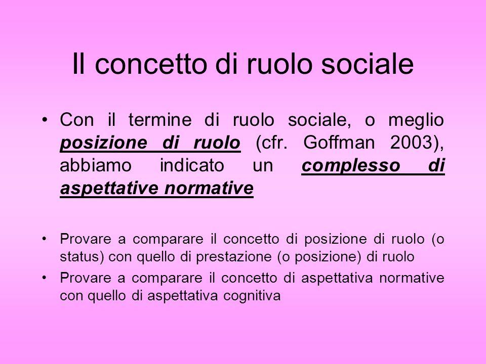 Il concetto di ruolo sociale