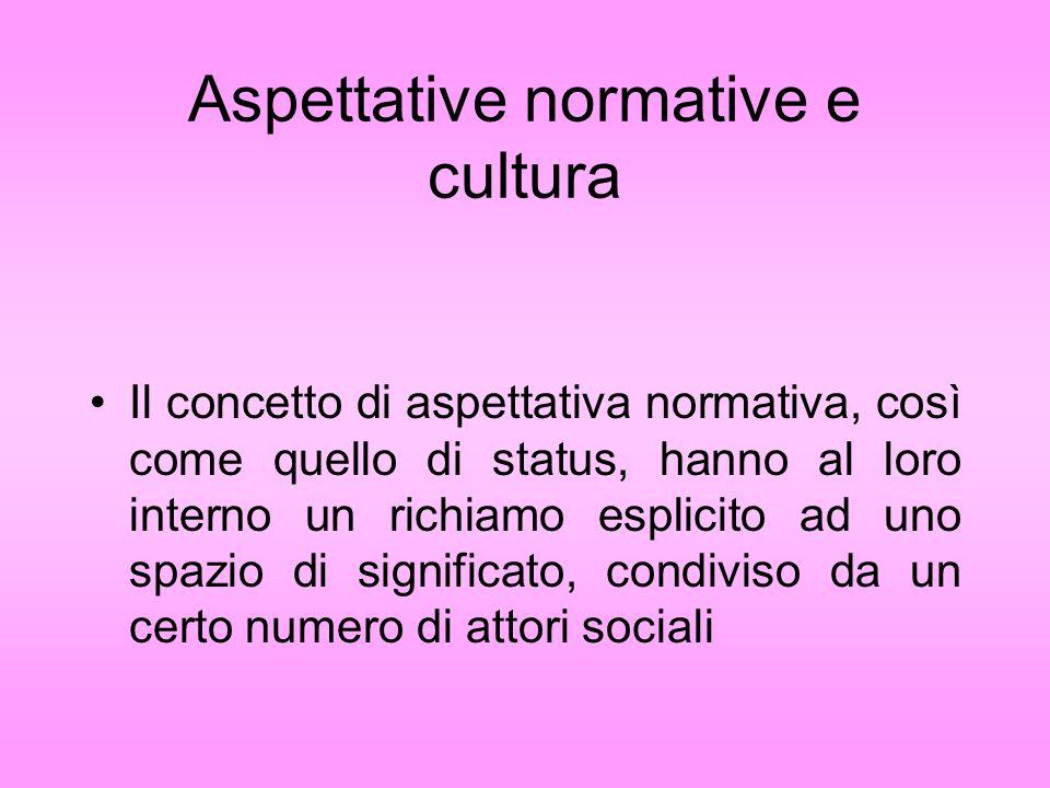 Aspettative normative e cultura