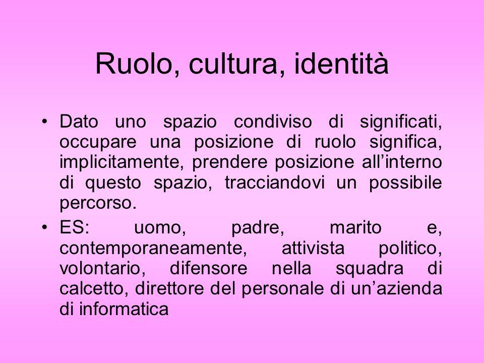 Ruolo, cultura, identità
