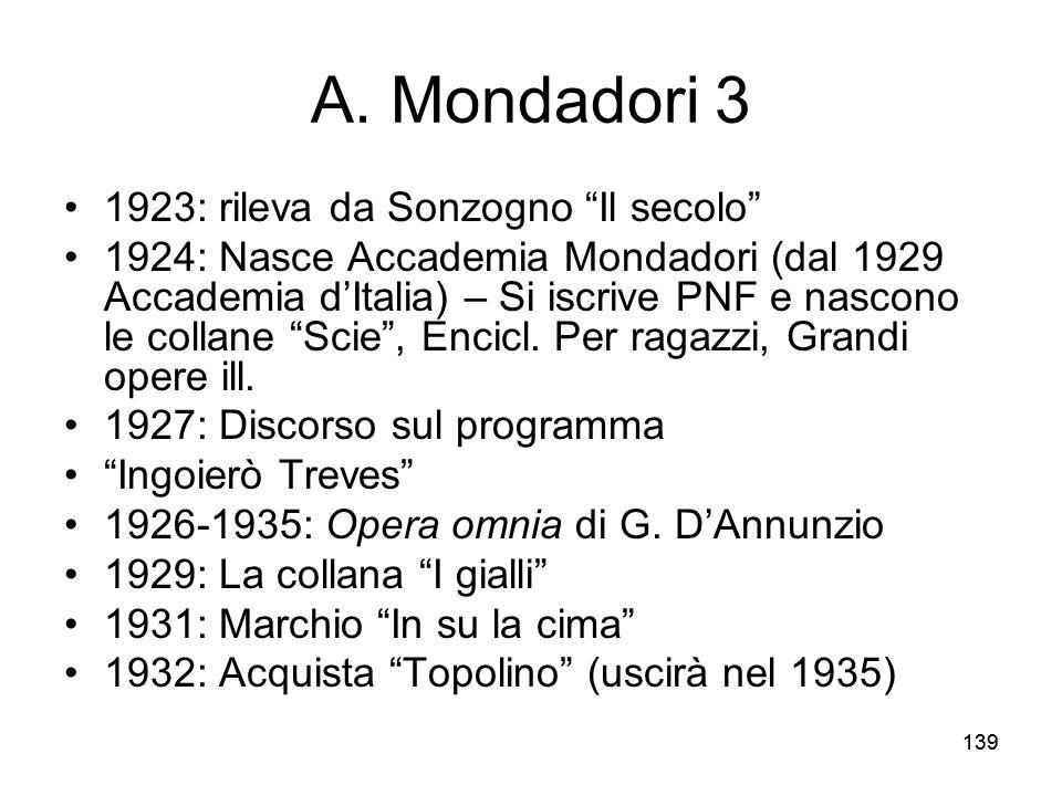 A. Mondadori 3 1923: rileva da Sonzogno Il secolo