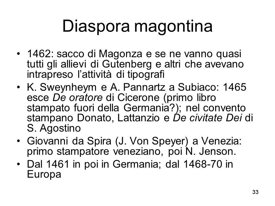 Diaspora magontina 1462: sacco di Magonza e se ne vanno quasi tutti gli allievi di Gutenberg e altri che avevano intrapreso l'attività di tipografi.