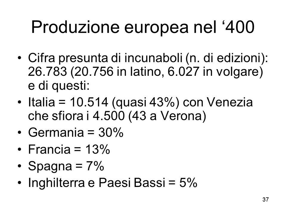 Produzione europea nel '400